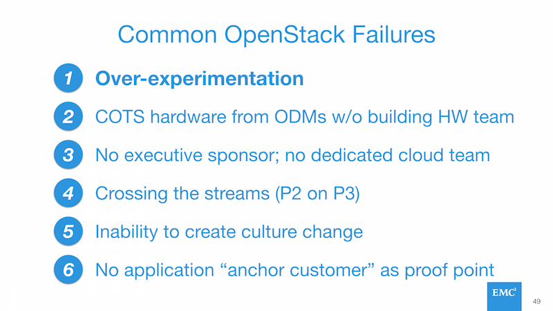 Top Six Failures of OpenStack Deployments